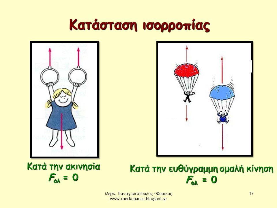 Μερκ. Παναγιωτόπουλος - Φυσικός www.merkopanas.blogspot.gr 17 Κατάσταση ισορροπίας Κατά την ακινησία F ολ = 0 Κατά την ευθύγραμμη ομαλή κίνηση F ολ =