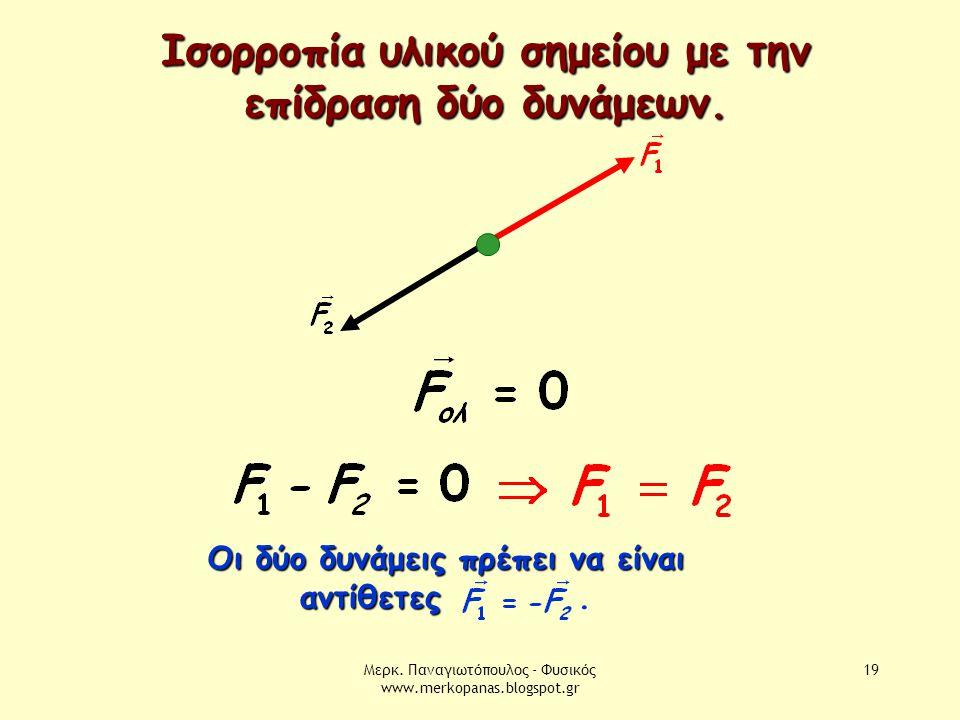 Μερκ. Παναγιωτόπουλος - Φυσικός www.merkopanas.blogspot.gr 19 Ισορροπία υλικού σημείου με την επίδραση δύο δυνάμεων. Οι δύο δυνάμεις πρέπει να είναι α