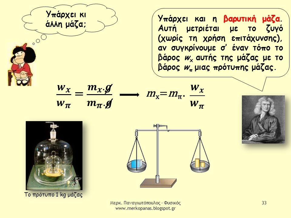 Μερκ. Παναγιωτόπουλος - Φυσικός www.merkopanas.blogspot.gr 33 Υπάρχει κι άλλη μάζα; βαρυτική μάζα Υπάρχει και η βαρυτική μάζα. Αυτή μετριέται με το ζυ