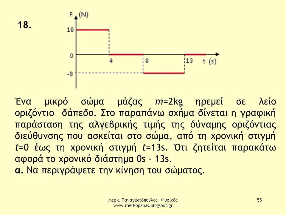 Μερκ. Παναγιωτόπουλος - Φυσικός www.merkopanas.blogspot.gr 55 Ένα μικρό σώμα μάζας m=2kg ηρεμεί σε λείο οριζόντιο δάπεδο. Στο παραπάνω σχήμα δίνεται η