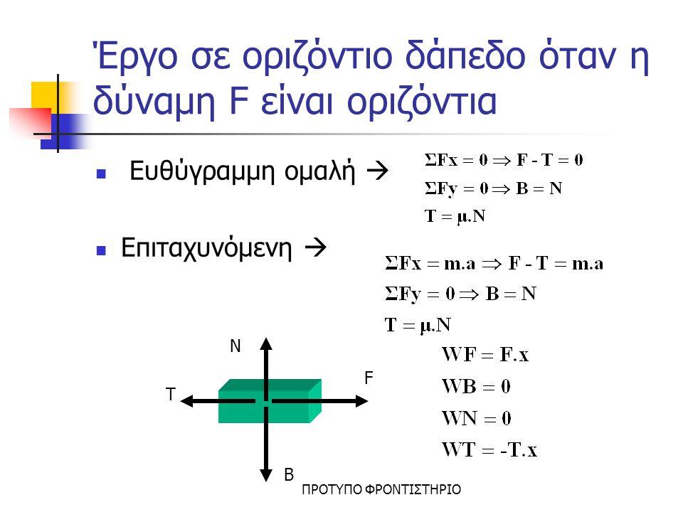 ΠΡΟΤΥΠΟ ΦΡΟΝΤΙΣΤΗΡΙΟ Έργο σε οριζόντιο δάπεδο όταν η δύναμη F σχηματίζει γωνία φ Ευθύγραμμη ομαλή  Επιταχυνόμενη  B F T N Fx Fy