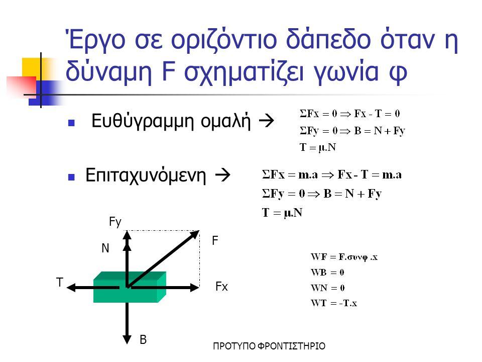 ΠΡΟΤΥΠΟ ΦΡΟΝΤΙΣΤΗΡΙΟ Θ.Μ.Κ.Ε Η μεταβολή στην κινητική ενέργεια ενός σώματος είναι ίση με το άθροισμα των έργων των δυνάμεων που ασκούνται στο σώμα Κ τελ -Κ αρχ =W F +W B +W N +… Ισχύουν όλα τα προηγούμενα στον υπολογισμό των έργων