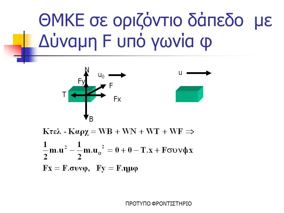 ΠΡΟΤΥΠΟ ΦΡΟΝΤΙΣΤΗΡΙΟ Είδη Ενέργειας Κινητική Ενέργεια Κ : Έχει ένα σώμα που κινείται Δυναμική ενέργεια U : Έχει ένα σώμα που βρίσκεται σε ύψος h από το έδαφος