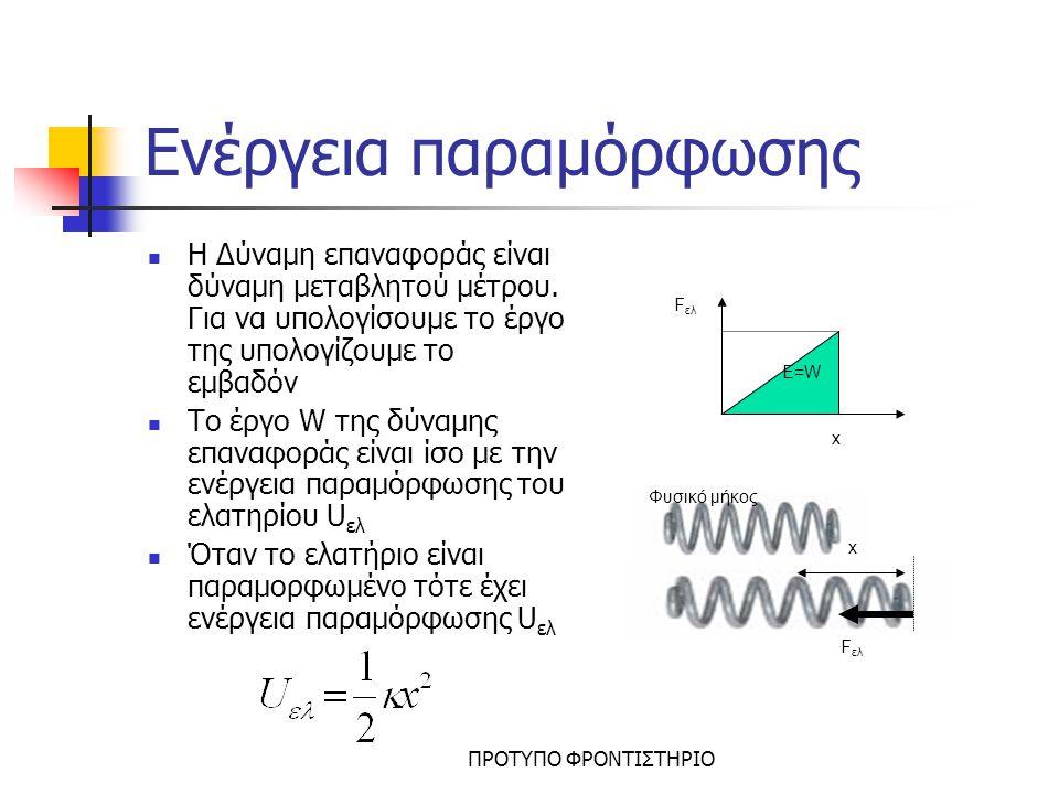 ΠΡΟΤΥΠΟ ΦΡΟΝΤΙΣΤΗΡΙΟ Οριζόντιο Ελατήριο Όταν ένα σώμα είναι δεμένο σε οριζόντιο ελατήριο τότε το σύστημα έχει κινητική ενέργεια Κ και ενέργεια παραμόρφωσης U ελ Φυσικό μήκος F ελ u x