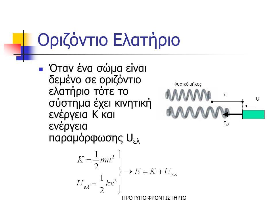 ΠΡΟΤΥΠΟ ΦΡΟΝΤΙΣΤΗΡΙΟ Οριζόντιο Ελατήριο Φυσικό μήκος F ελ Α Γ Επιμηκύνουμε ένα ελατήριο στο άκρο του οποίου είναι δεμένο σώμα μέχρι τη θέση Α και στη συνέχεια το αφήνουμε ελεύθερο.