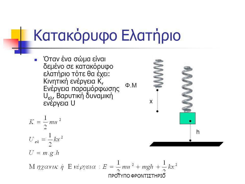 ΠΡΟΤΥΠΟ ΦΡΟΝΤΙΣΤΗΡΙΟ Ισορροπία Κατακόρυφου Ελατηρίου Όταν το σώμα ισορροπεί θα ισχύει: xοxο Φ.Μ Β F ελ