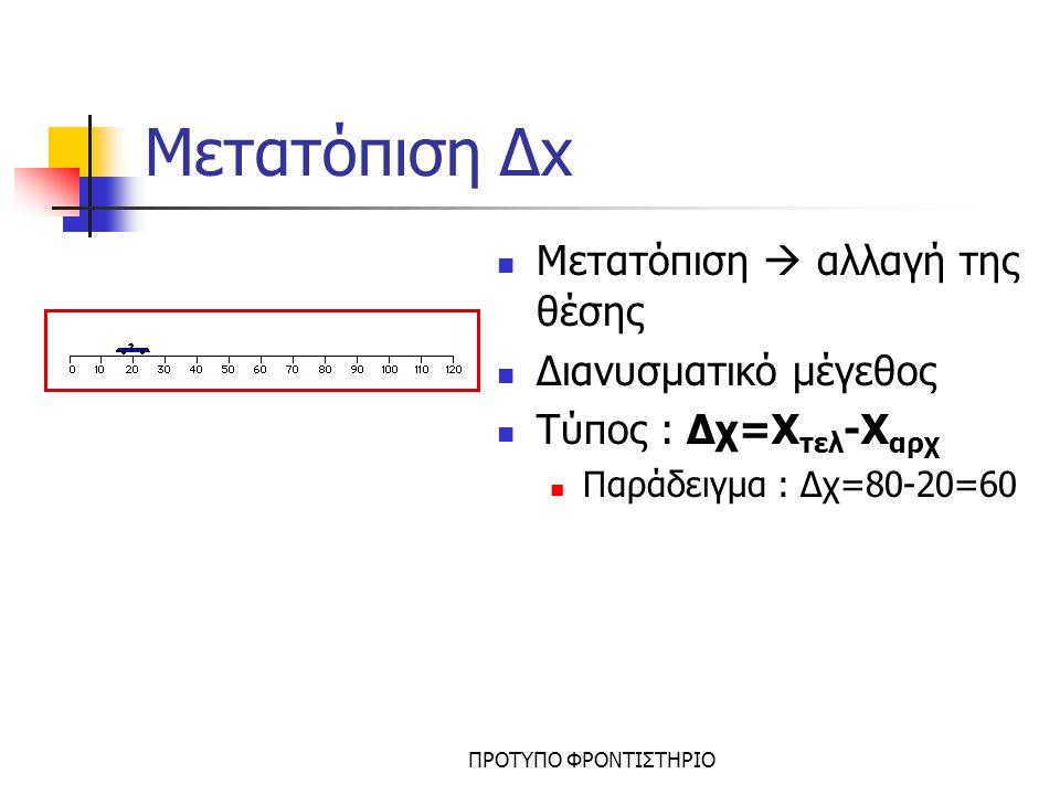 ΠΡΟΤΥΠΟ ΦΡΟΝΤΙΣΤΗΡΙΟ Μετατόπιση Δx Πρόσημο μετατόπισης Όταν Δχ>0 τότε το σώμα κινείται εμπρός Όταν Δχ<0 τότε το σώμα κινείται όπισθεν Ο χ= 4 χ= 8 Ο χ= 3 χ= 7 Δχ=8-4=4m Δχ=3-7=-4m