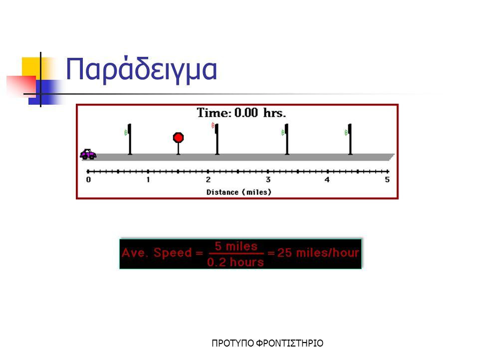 ΠΡΟΤΥΠΟ ΦΡΟΝΤΙΣΤΗΡΙΟ Ευθύγραμμη ομαλή κίνηση Η ευθύγραμμη κίνηση με σταθερή ταχύτητα u=σταθερή.