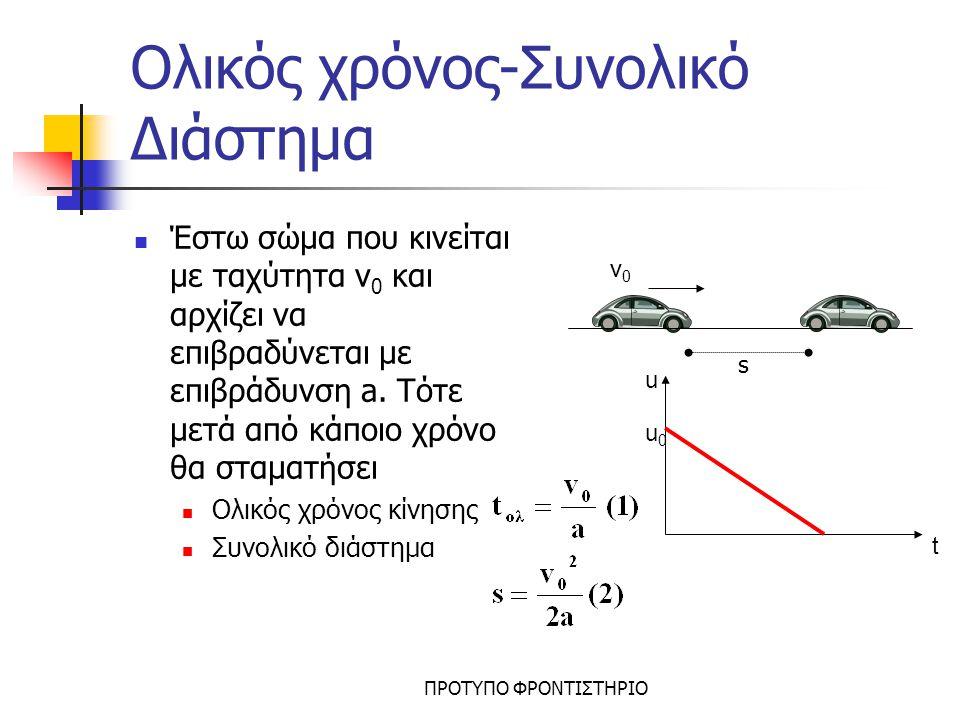 Παράδειγμα ΠΡΟΤΥΠΟ ΦΡΟΝΤΙΣΤΗΡΙΟ t v 20 10