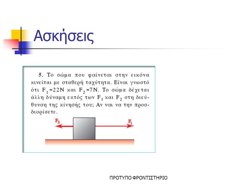 2 ος Νόμος του Νεύτωνα