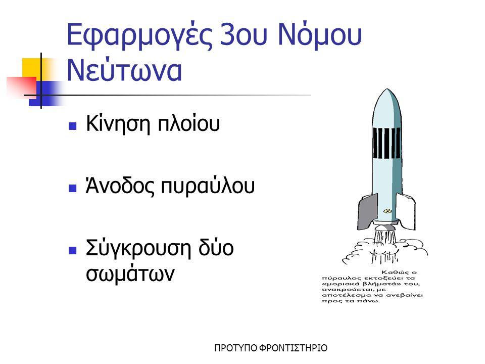 ΠΡΟΤΥΠΟ ΦΡΟΝΤΙΣΤΗΡΙΟ Είδη Δυνάμεων