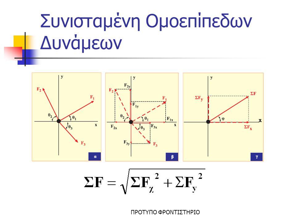 ΠΡΟΤΥΠΟ ΦΡΟΝΤΙΣΤΗΡΙΟ Παράδειγμα Να υπολογιστεί η συνισταμένη δύναμη ΣF των παρακάτω δυνάμεων F1=10N F2=5N Φ=60 Fx Fy