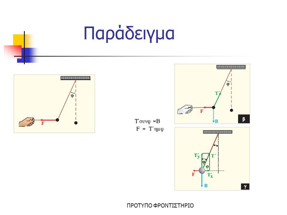 ΠΡΟΤΥΠΟ ΦΡΟΝΤΙΣΤΗΡΙΟ Τριγωνομετρικοί Αριθμοί ΓωνίαΗμίτονοΣυνημίτονο 30 60 45