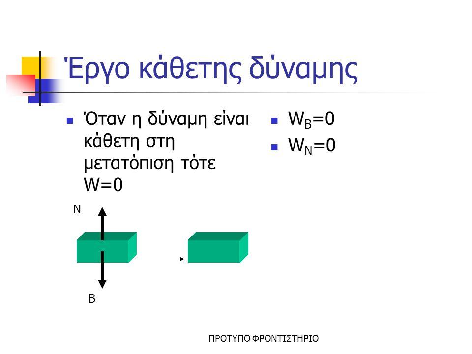 ΠΡΟΤΥΠΟ ΦΡΟΝΤΙΣΤΗΡΙΟ Έργο Δύναμης υπό γωνία φ Όταν η δύναμη σχηματίζει γωνία φ με τη μετατόπιση τότε αναλύουμε την δύναμη σε F x και F y