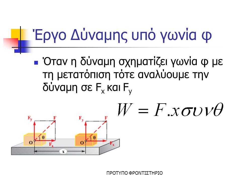 ΠΡΟΤΥΠΟ ΦΡΟΝΤΙΣΤΗΡΙΟ Φυσική Ερμηνεία Έργου Άνθρωπος μετακινεί κιβώτιο σε μη λείο δάπεδο ασκώντας δύναμη F Ο άνθρωπος δίνει χημική ενέργεια η οποία εκφράζεται από το W F Το κιβώτιο αποκτά κινητική ενέργεια η οποία εκφράζεται από το έργο της συνισταμένης W ΣFx Κατά τη μετακίνηση του κιβωτίου παράγεται θερμότητα η οποία εκφράζεται από το έργο της τριβής W T Χημική Ενέργεια Ανθρώπου WF Κινητική ενέργεια κιβωτίου WΣFx Θερμότητα στο δάπεδο WT