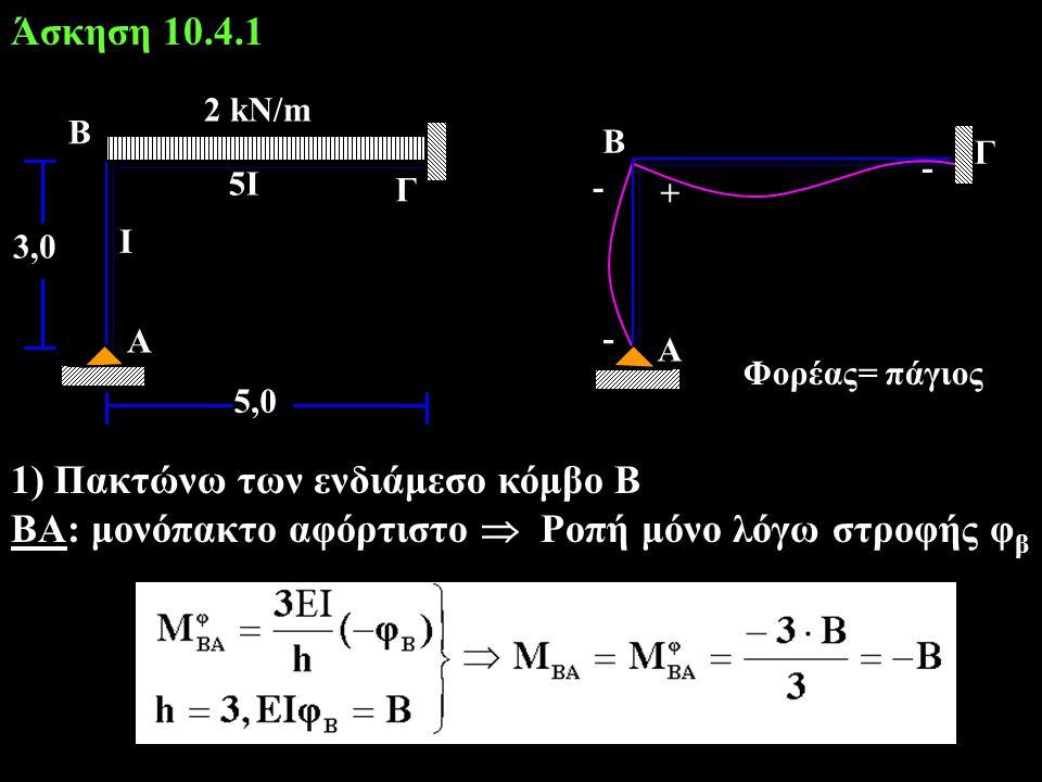 Άσκηση 10.4.1 5,0 3,0 Α Β Γ 5I I 2 kN/m - - + - Α Β Γ Φορέας= πάγιος 1) Πακτώνω των ενδιάμεσο κόμβο Β ΒΑ: μονόπακτο αφόρτιστο  Ροπή μόνο λόγω στροφής φ β