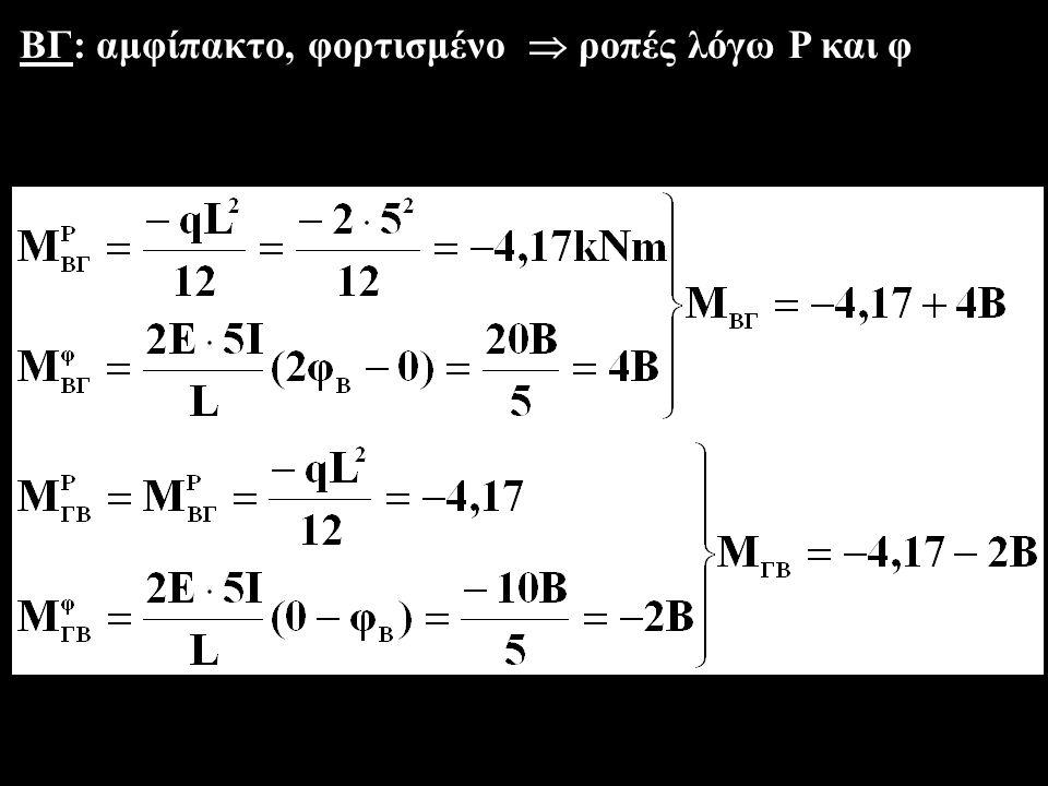 ΒΓ: αμφίπακτο, φορτισμένο  ροπές λόγω Ρ και φ