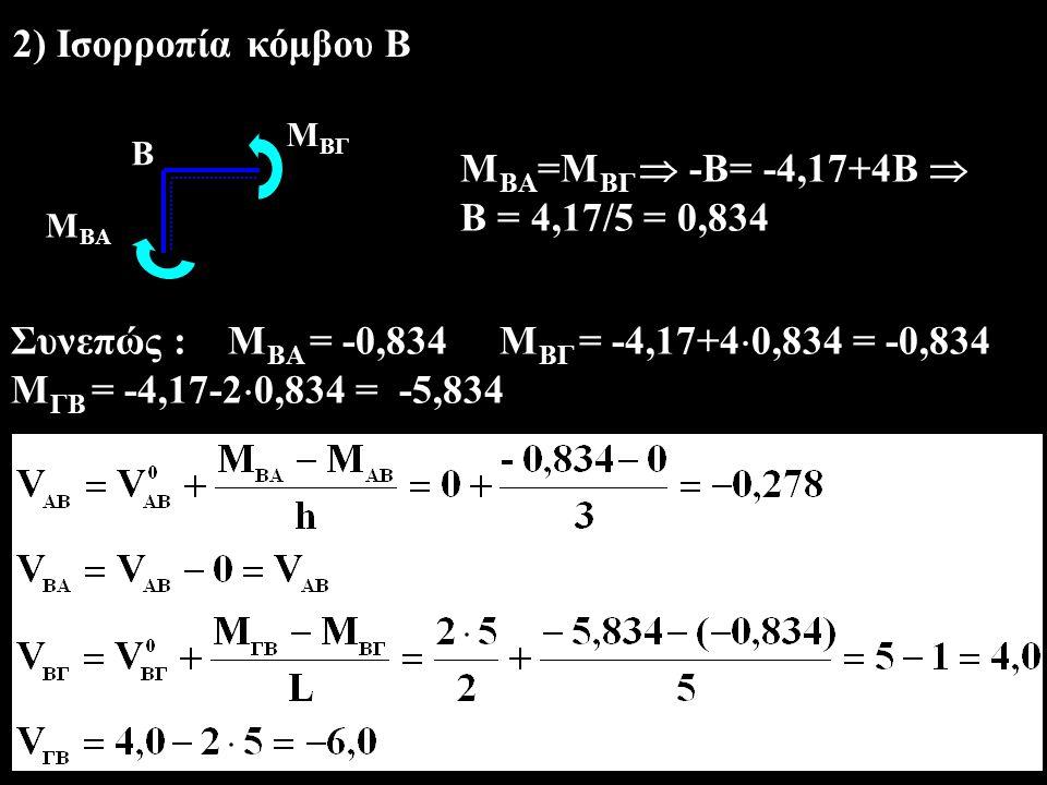 2) Ισορροπία κόμβου Β Μ ΒΓ Μ ΒΑ Β Μ ΒΑ =Μ ΒΓ  -Β= -4,17+4Β  Β = 4,17/5 = 0,834 Συνεπώς : Μ ΒΑ = -0,834 Μ ΒΓ = -4,17+4  0,834 = -0,834 Μ ΓΒ = -4,17-2  0,834 = -5,834