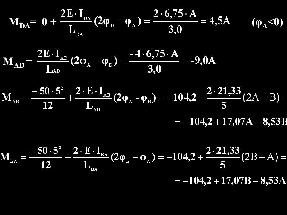 Μ DA = 0 + (φ Α <0) Μ AD = 0 +