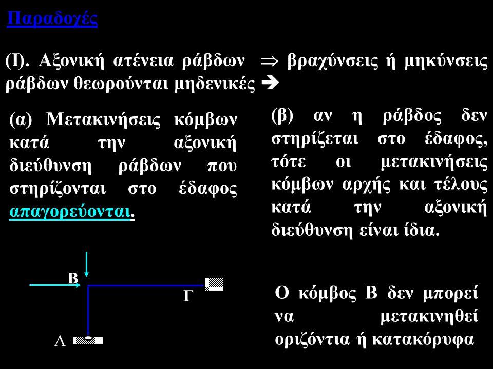 Β Γ Α Ο κόμβος Β δεν μπορεί να μετακινηθεί οριζόντια ή κατακόρυφα Παραδοχές (Ι).