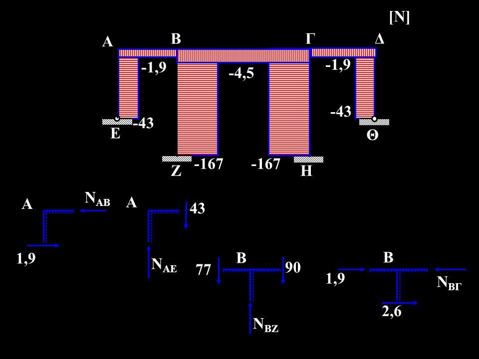 -1,9 -4,5 -43 -167 -43 -1,9 -167 Ε Ζ Α ΒΓ Δ Η Θ [Ν][Ν] Ν ΑΒ 1,9 43 Ν ΑΕ A A 90 Ν ΒΖ Ν ΒΓ 2,6 B B 1,9 77
