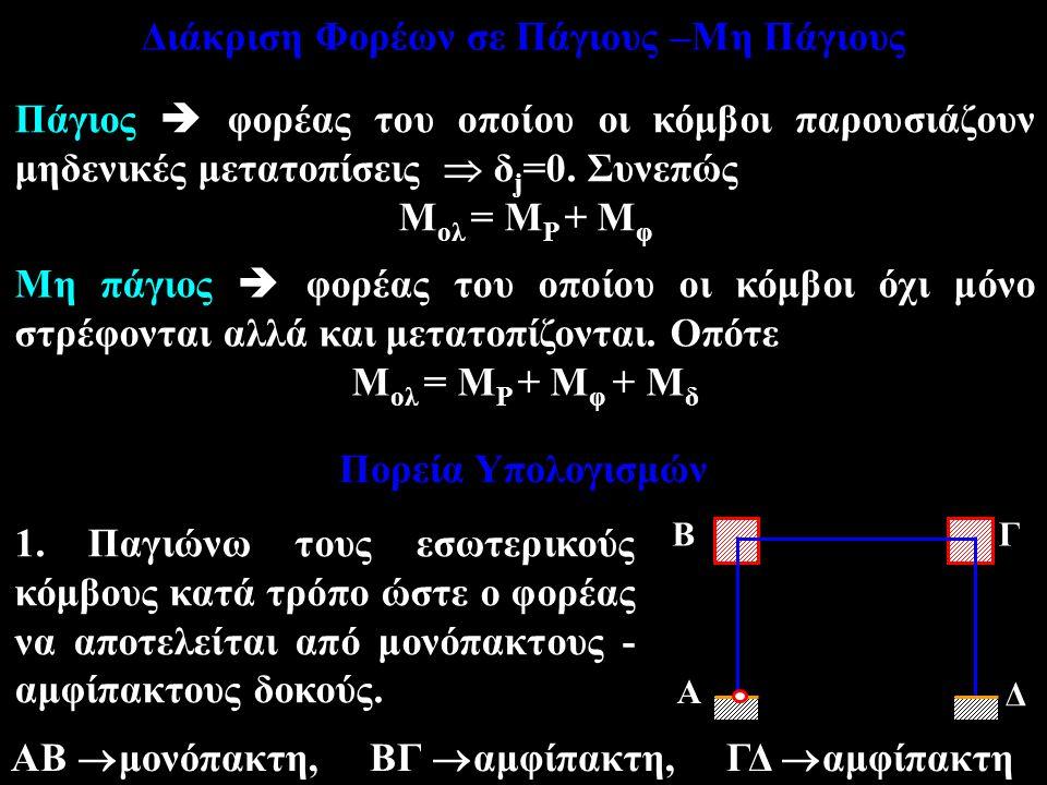 Διάκριση Φορέων σε Πάγιους –Μη Πάγιους Πάγιος  φορέας του οποίου οι κόμβοι παρουσιάζουν μηδενικές μετατοπίσεις  δ j =0.