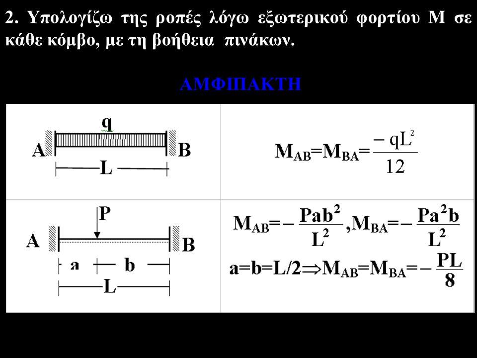 2. Υπολογίζω της ροπές λόγω εξωτερικού φορτίου Μ σε κάθε κόμβο, με τη βοήθεια πινάκων. ΑΜΦΙΠΑΚΤΗ