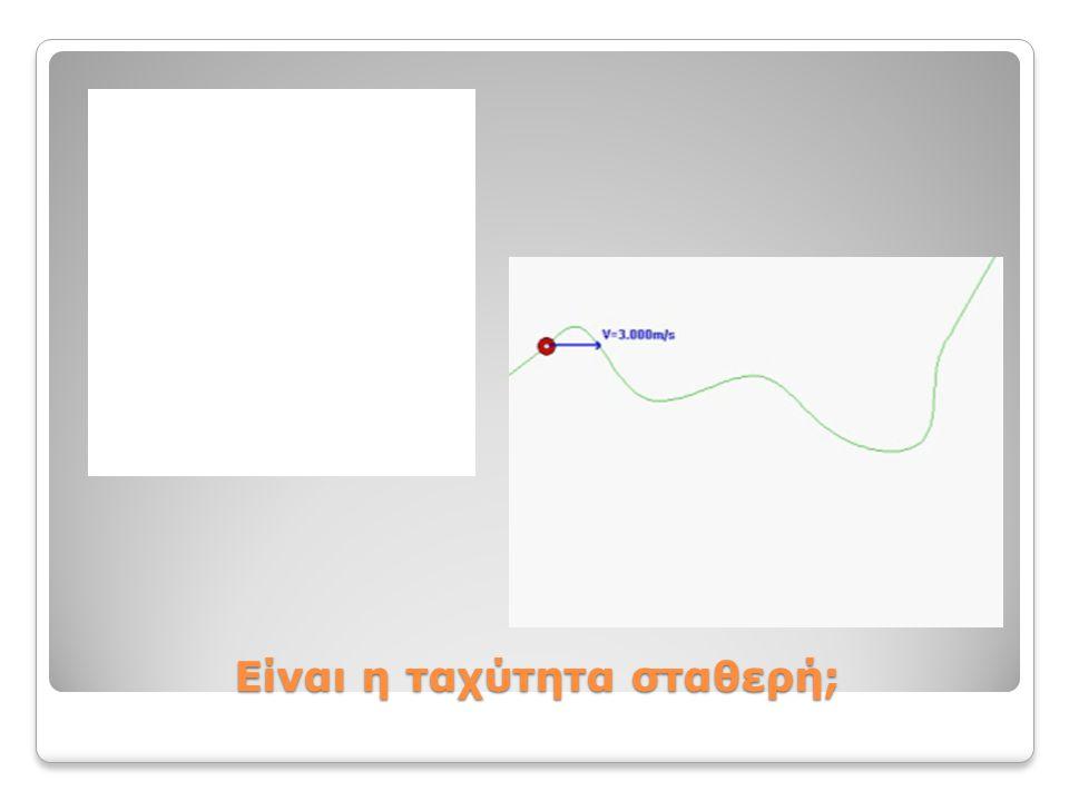 Ταχύτητα Η ταχύτητα είναι το φυσικό μέγεθος που δίνει τον ρυθμό μεταβολής της θέσης (δηλ.
