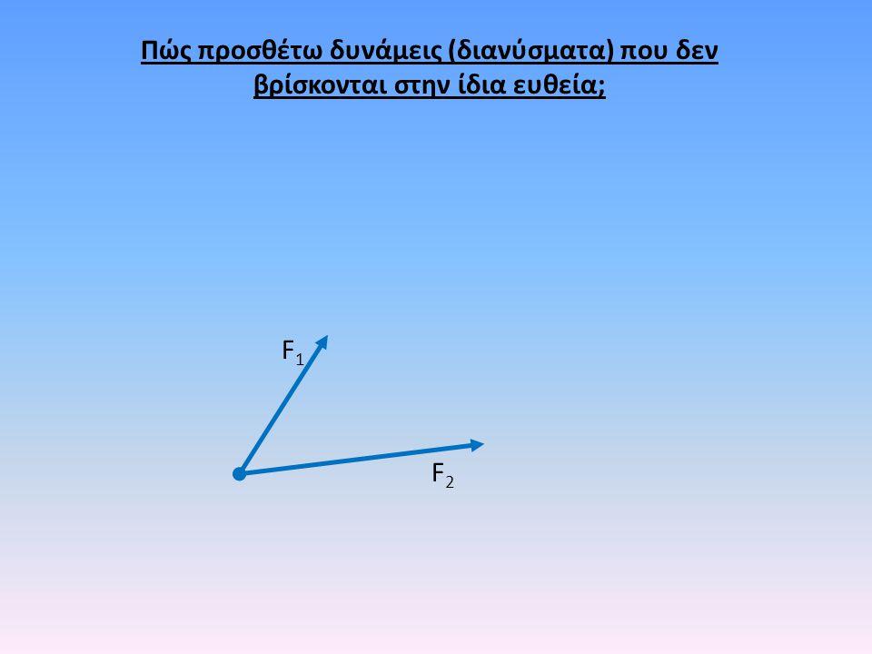 F2F2 F1F1 Πώς προσθέτω δυνάμεις (διανύσματα) που δεν βρίσκονται στην ίδια ευθεία;