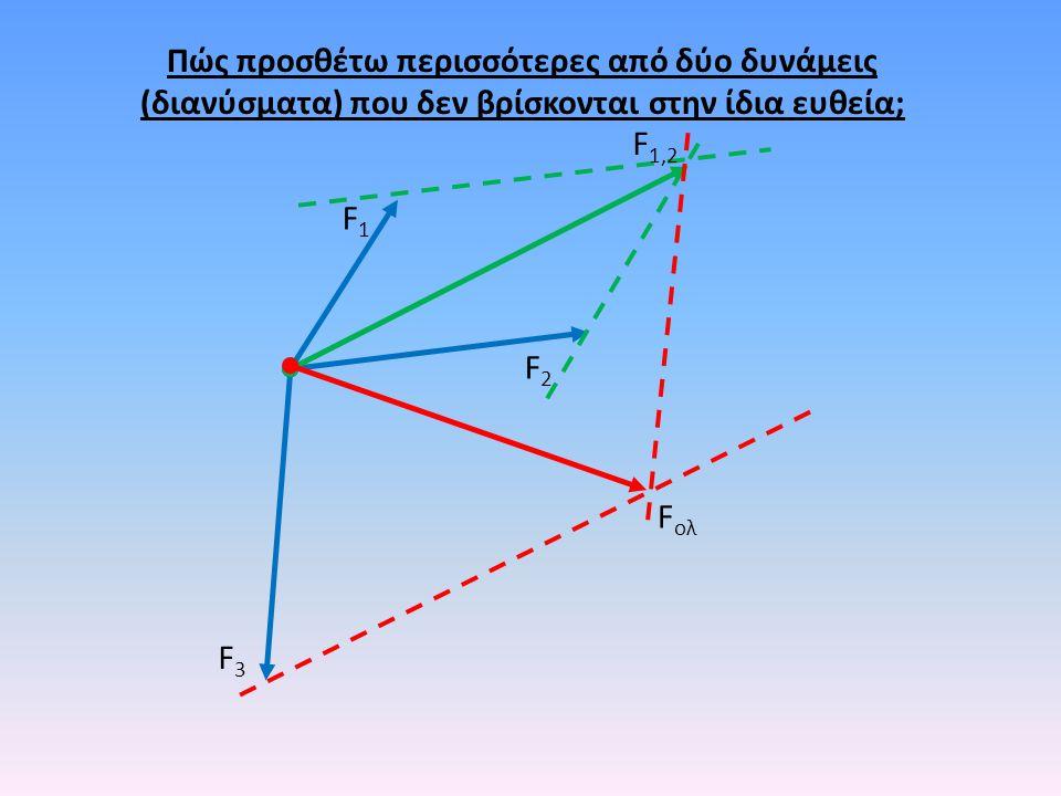 F2F2 F1F1 Πώς προσθέτω περισσότερες από δύο δυνάμεις (διανύσματα) που δεν βρίσκονται στην ίδια ευθεία; F3F3 F ολ F 1,2