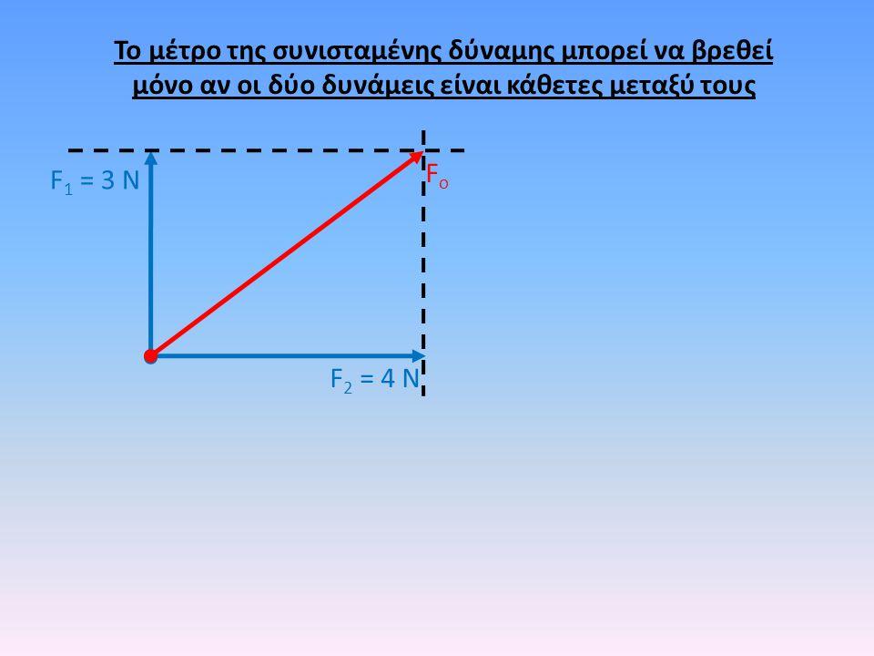 F 2 = 4 Ν F 1 = 3 Ν FοFο Το μέτρο της συνισταμένης δύναμης μπορεί να βρεθεί μόνο αν οι δύο δυνάμεις είναι κάθετες μεταξύ τους