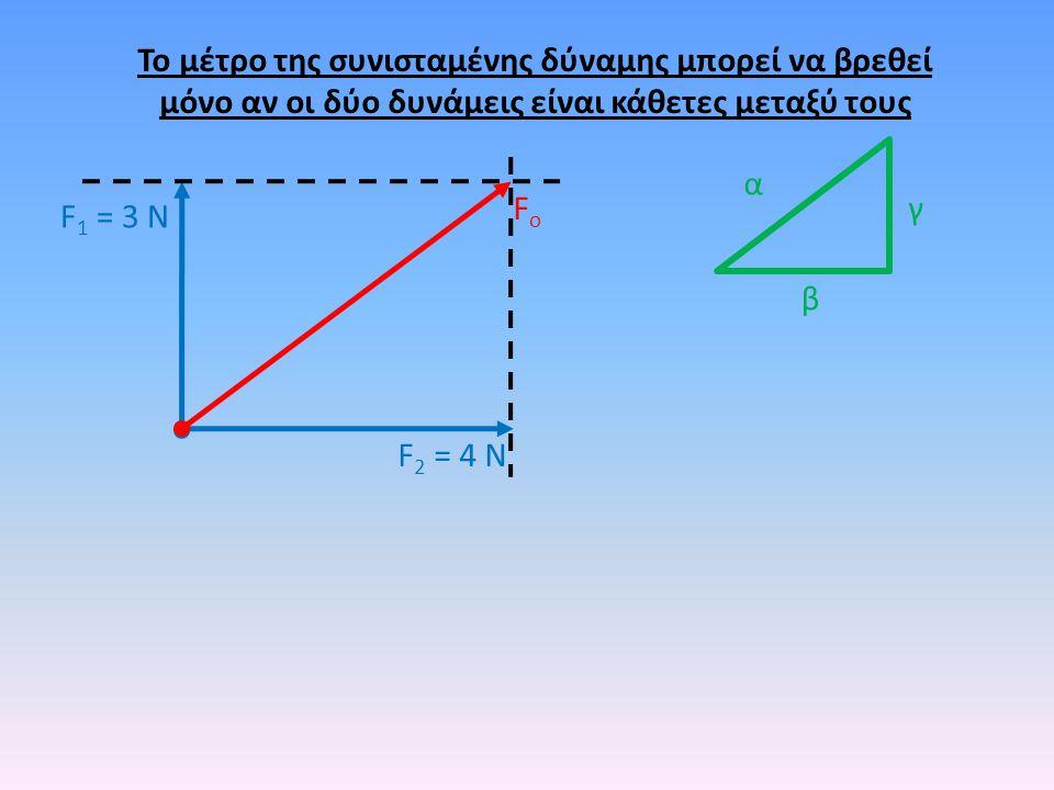 F 2 = 4 Ν F 1 = 3 Ν FοFο Το μέτρο της συνισταμένης δύναμης μπορεί να βρεθεί μόνο αν οι δύο δυνάμεις είναι κάθετες μεταξύ τους α β γ