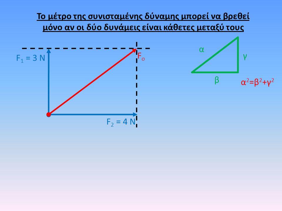F 2 = 4 Ν F 1 = 3 Ν FοFο Το μέτρο της συνισταμένης δύναμης μπορεί να βρεθεί μόνο αν οι δύο δυνάμεις είναι κάθετες μεταξύ τους α β γ α 2 =β 2 +γ 2
