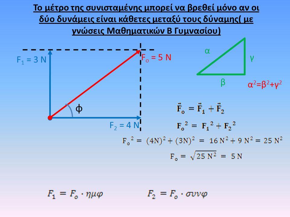 F 2 = 4 Ν F 1 = 3 Ν F ο = 5 Ν φ Το μέτρο της συνισταμένης μπορεί να βρεθεί μόνο αν οι δύο δυνάμεις είναι κάθετες μεταξύ τους δύναμης( με γνώσεις Μαθημ