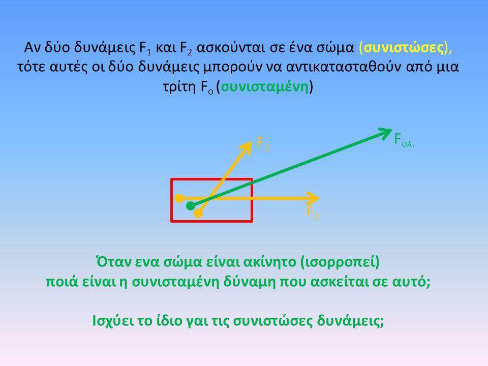 Όταν ενα σώμα είναι ακίνητο (ισορροπεί) ποιά είναι η συνισταμένη δύναμη που ασκείται σε αυτό; Ισχύει το ίδιο γαι τις συνιστώσες δυνάμεις; F1F1 F2F2 F