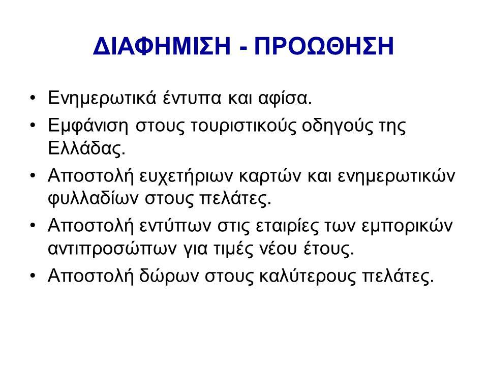 Ενημερωτικά έντυπα και αφίσα. Εμφάνιση στους τουριστικούς οδηγούς της Ελλάδας.