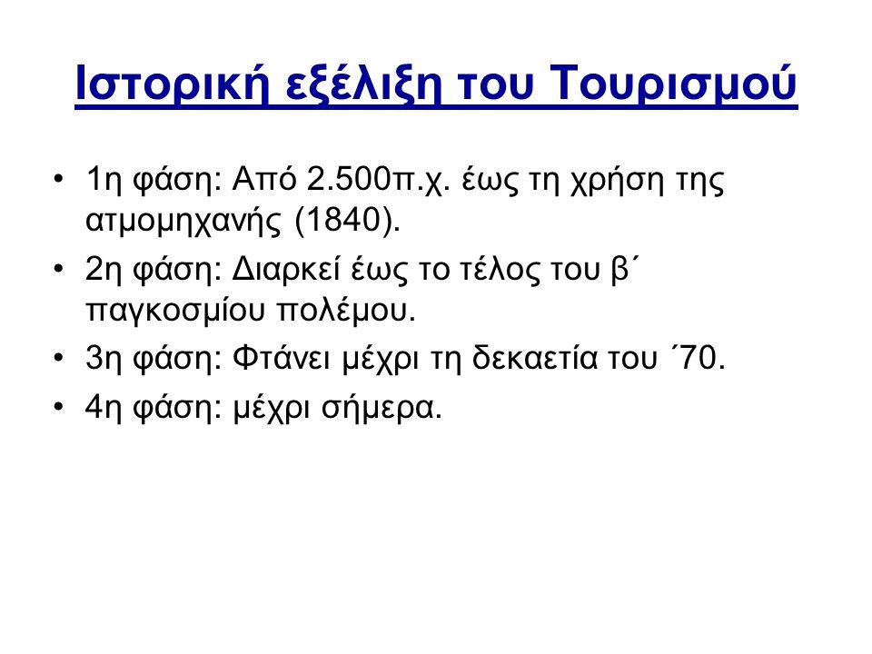 Ιστορική εξέλιξη του Τουρισμού 1η φάση: Από 2.500π.χ.