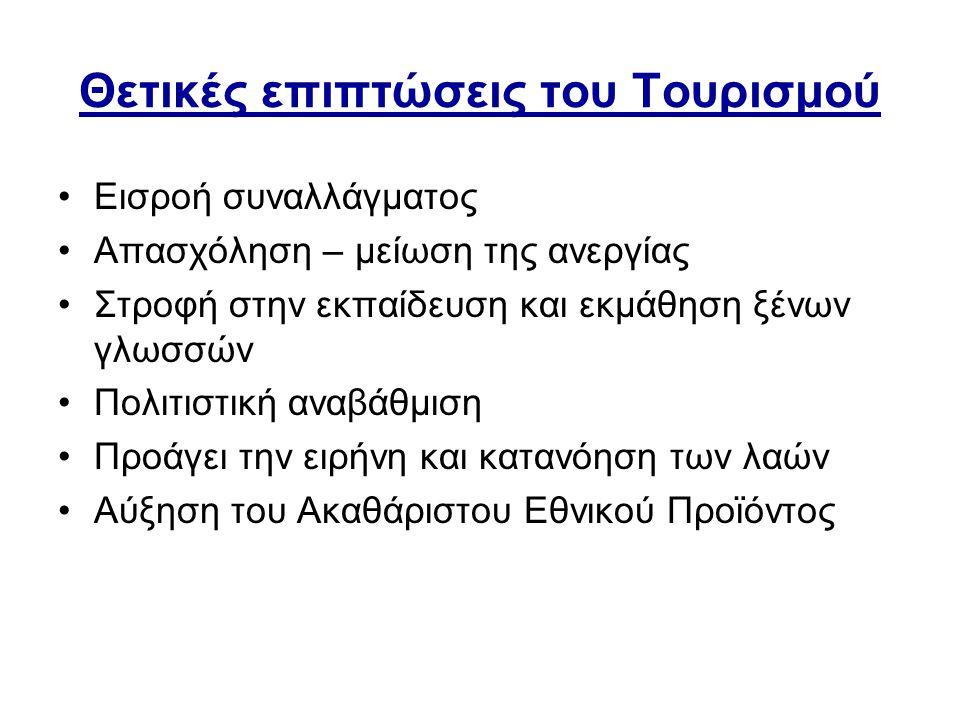 Ενημερωτικά έντυπα και αφίσα.Εμφάνιση στους τουριστικούς οδηγούς της Ελλάδας.