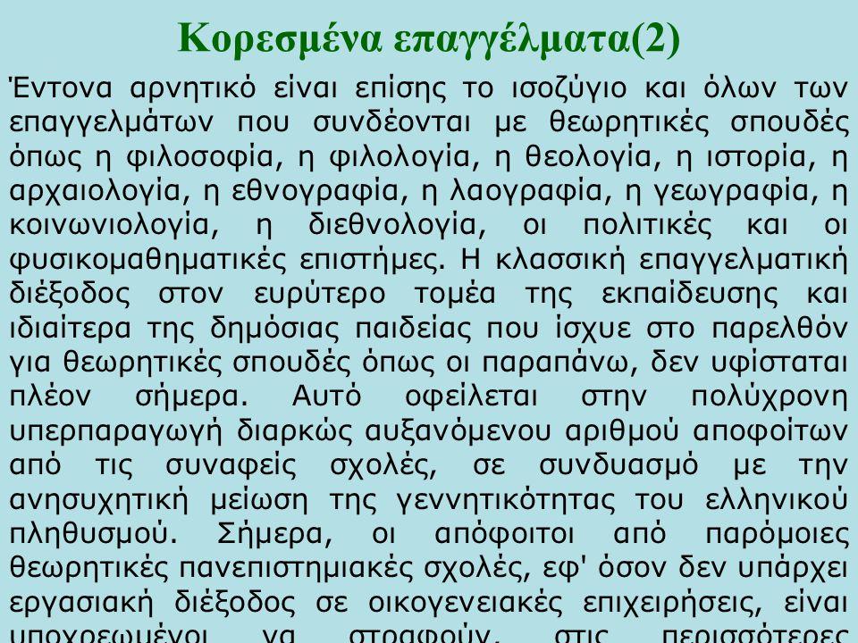 Κορεσμένα επαγγέλματα(2) Έντονα αρνητικό είναι επίσης το ισοζύγιο και όλων των επαγγελμάτων που συνδέονται με θεωρητικές σπουδές όπως η φιλοσοφία, η φιλολογία, η θεολογία, η ιστορία, η αρχαιολογία, η εθνογραφία, η λαογραφία, η γεωγραφία, η κοινωνιολογία, η διεθνολογία, οι πολιτικές και οι φυσικομαθηματικές επιστήμες.