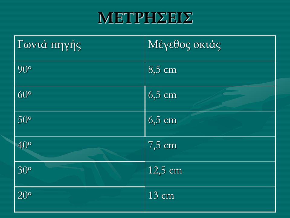 ΜΕΤΡΗΣΕΙΣ Γωνιά πηγής Μέγεθος σκιάς 90 ο 8,5 cm 60 ο 6,5 cm 50 ο 6,5 cm 40 ο 7,5 cm 30 ο 12,5 cm 20 ο 13 cm