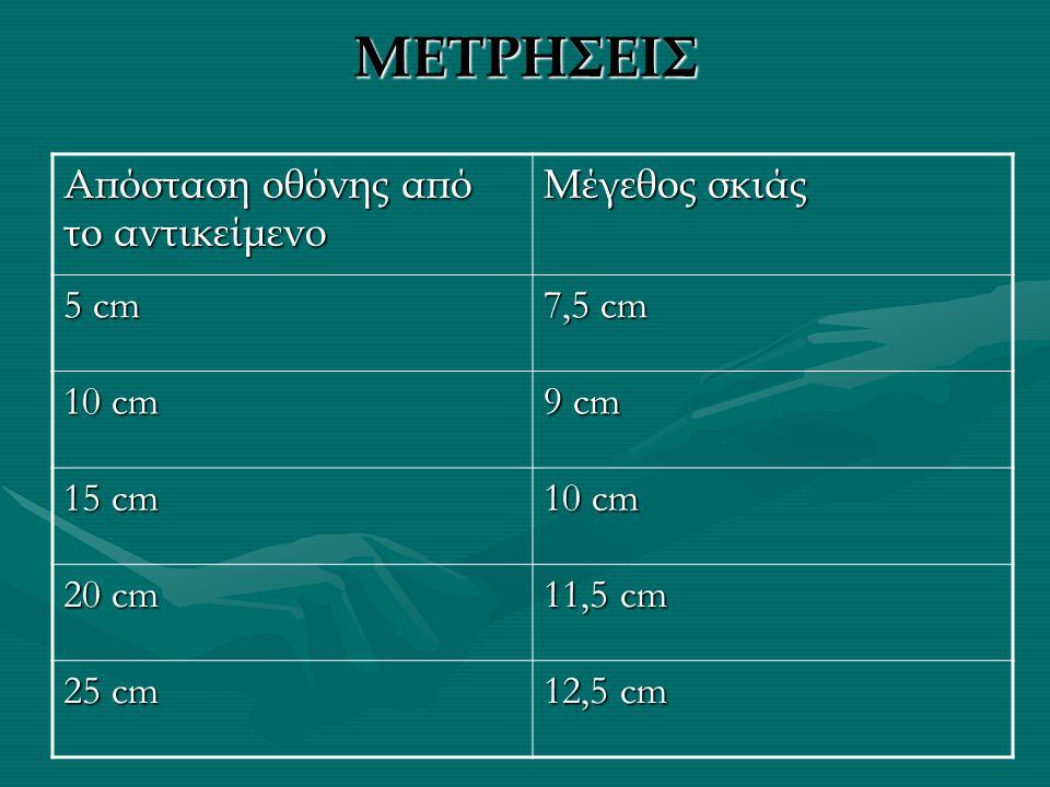 ΜΕΤΡΗΣΕΙΣ Απόσταση οθόνης από το αντικείμενο Μέγεθος σκιάς 5 cm 7,5 cm 10 cm 9 cm 15 cm 10 cm 20 cm 11,5 cm 25 cm 12,5 cm
