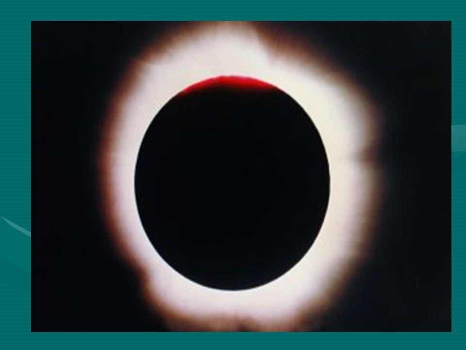 ΕΚΛΕΙΨΗ ΣΕΛΗΝΗΣ Η έκλειψη της Σελήνης είναι αποτέλεσμα της ευθύγραμμης διάδοσης του φωτός.