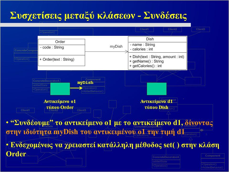 """Συσχετίσεις μεταξύ κλάσεων - Συνδέσεις Αντικείμενο ο1 τύπου Order Αντικείμενο d1 τύπου Dish myDish """"Συνδέουμε"""" το αντικείμενο o1 με το αντικείμενο d1,"""