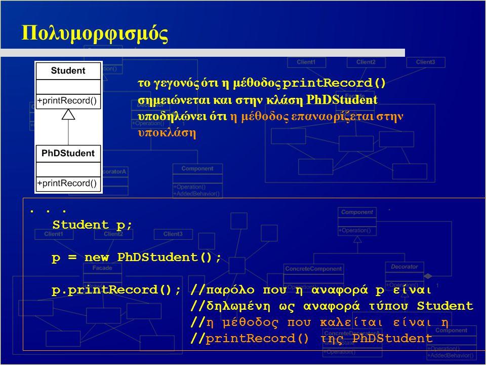 Πολυμορφισμός... Student p; p = new PhDStudent(); p.printRecord(); //παρόλο που η αναφορά p είναι //δηλωμένη ως αναφορά τύπου Student //η μέθοδος που