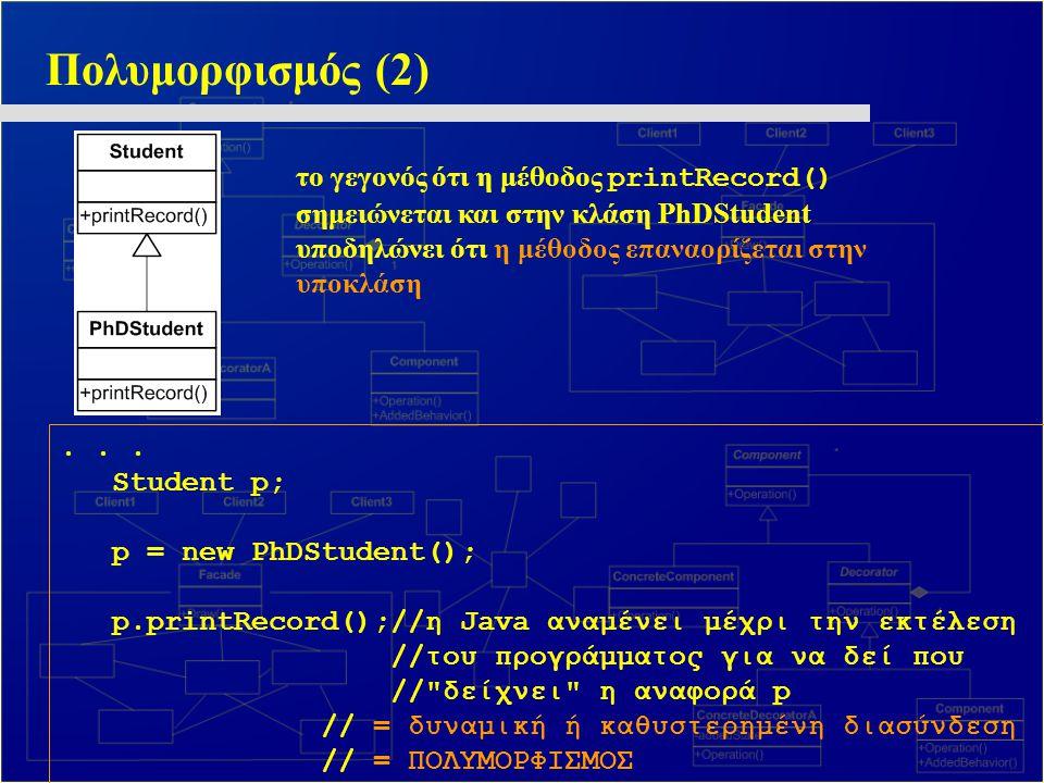 Πολυμορφισμός (2)... Student p; p = new PhDStudent(); p.printRecord();//η Java αναμένει μέχρι την εκτέλεση //του προγράμματος για να δεί που //