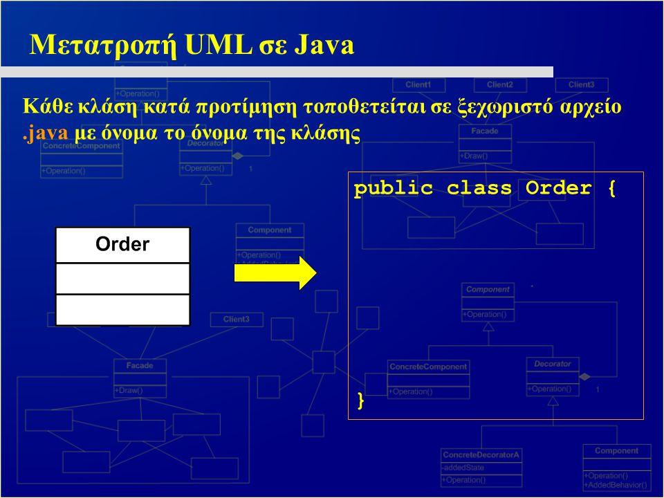 Μετατροπή UML σε Java Μετατροπή μελών δεδομένων : ιδιοτήτων και μεθόδων -: ιδιωτική ορατότητα (private) +: δημόσια ορατότητα (public) public class Order { private String code; public double getTotalPrice() { //σώμα της μεθόδου //σχόλιο μιας γραμμής /* σχόλιο πολλών γραμμών με αυτό το σύμβολο */ }