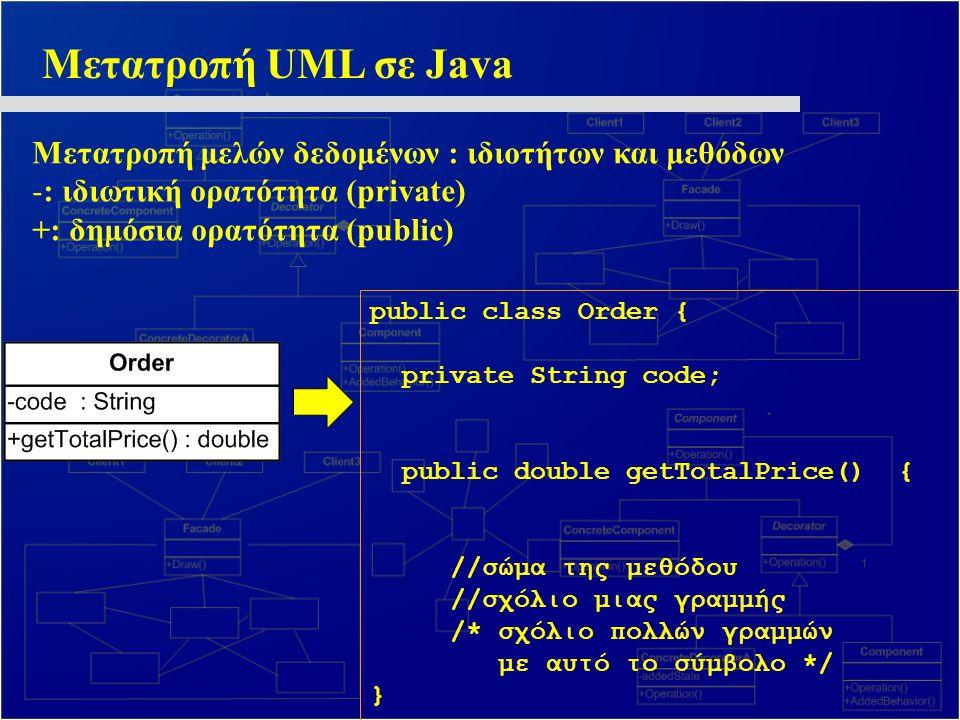 Μετατροπή UML σε Java Μετατροπή μελών δεδομένων : ιδιοτήτων και μεθόδων -: ιδιωτική ορατότητα (private) +: δημόσια ορατότητα (public) public class Ord
