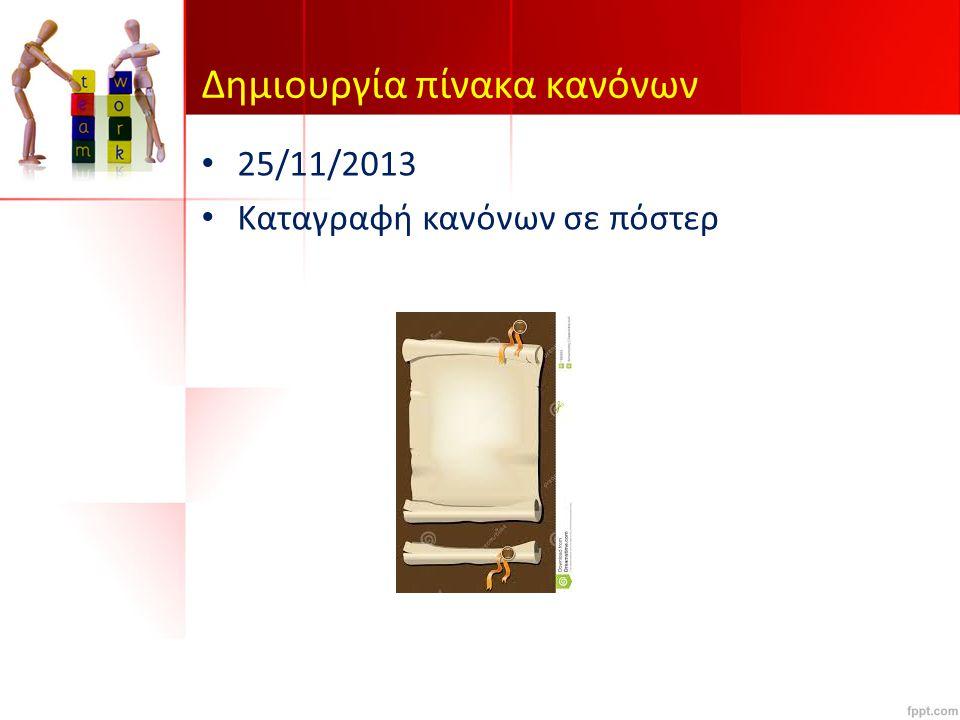 Δημιουργία πίνακα κανόνων 25/11/2013 Καταγραφή κανόνων σε πόστερ