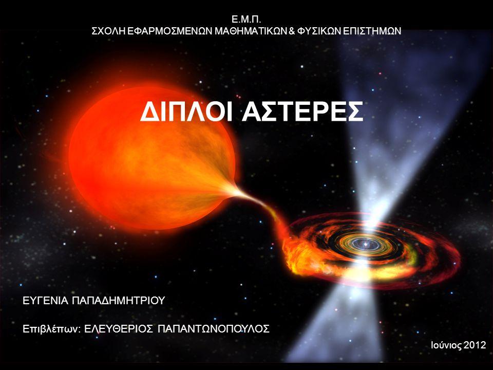 Περιεχόμενα 1.Αστέρας 2.Δημιουργία διπλών συστημάτων 3.Τύποι διπλών αστέρων 4.Κίνηση των διπλών αστέρων 5.Παραδείγματα 6.Μοντέλο Roche 7.Ταξινόμηση βασισμένη στο μοντέλο Roche 7i.Εξέλιξη των Ημιαποχωρισμένων Συστημάτων 8.
