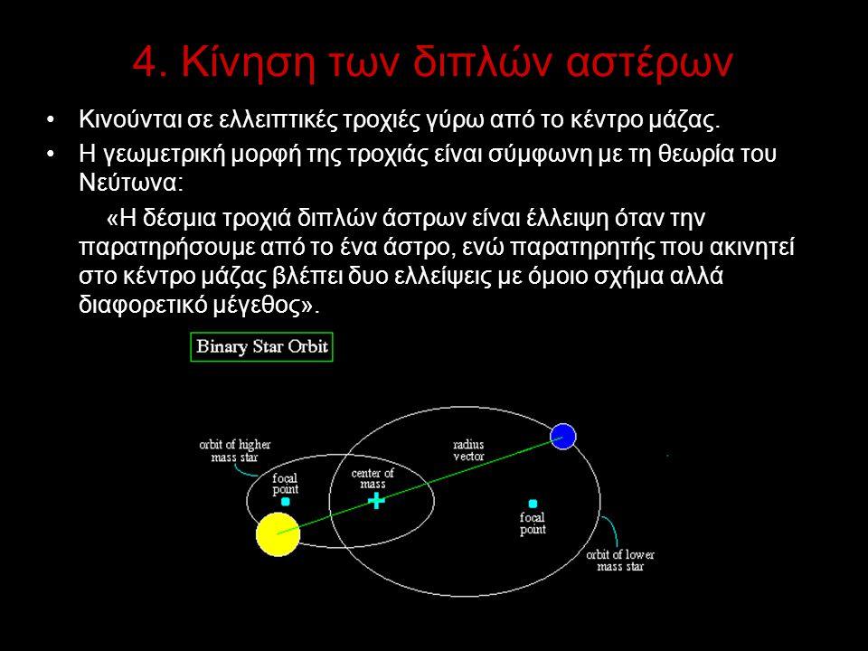 4. Κίνηση των διπλών αστέρων Κινούνται σε ελλειπτικές τροχιές γύρω από το κέντρο μάζας. Η γεωμετρική μορφή της τροχιάς είναι σύμφωνη με τη θεωρία του